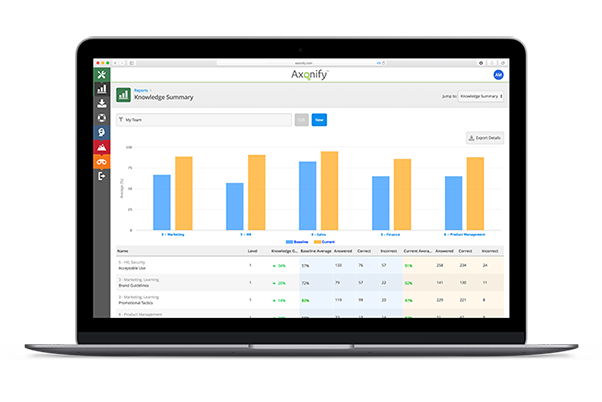 Improve business results with Axonify
